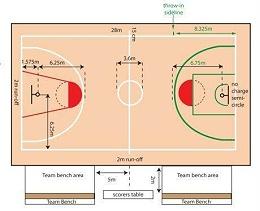 室内外篮球场地胶尺寸怎么知道?和腾小编来告诉您