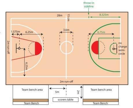 篮球球场尺寸图