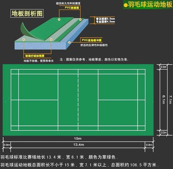 羽毛球球场尺寸2