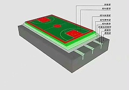 塑胶篮球场怎么进行地面施工和腾小编半帮您解答